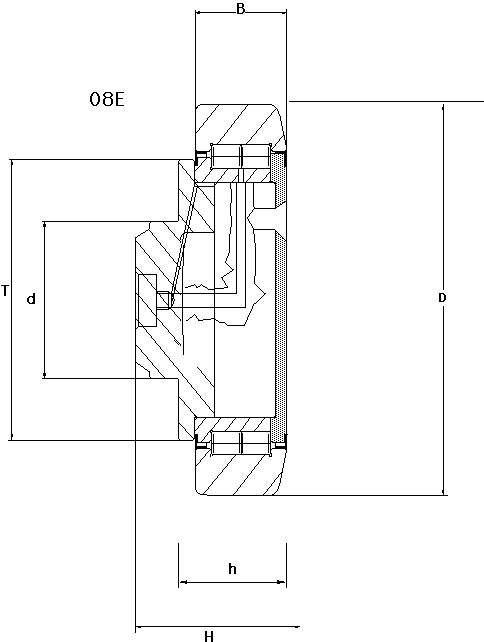 combined roller bearing without side roller